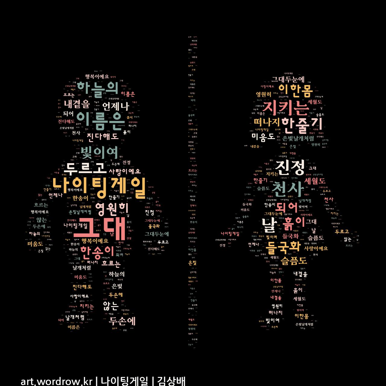 워드 클라우드: 나이팅게일 [김상배]-59